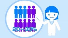 ガンになる人の割合CG作例