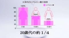 グラフをモーショングラフィックで効果的に見せる事例