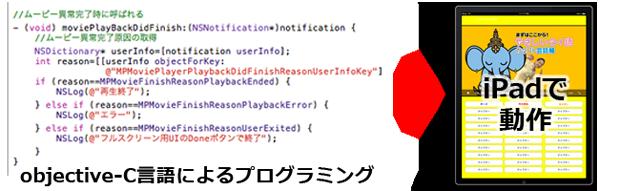 オリジナルのプログラムソース