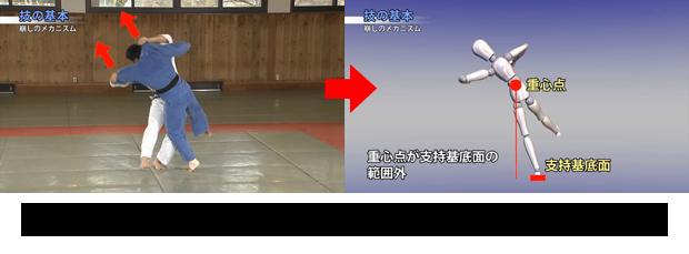 実写映像とCG映像の比較