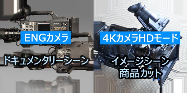 4KカメラとHDカメラの使い分け