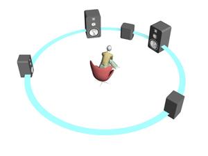デジタルサラウンド音響の周年行事映像