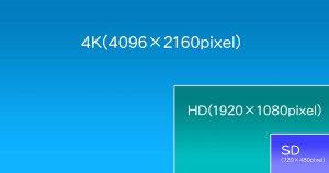 4K解像度とハイビジョンの比較
