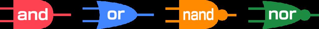 コンピュータの論理回路記号の事例