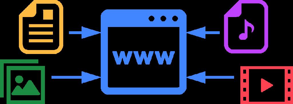 ウェブサイトの構成要素