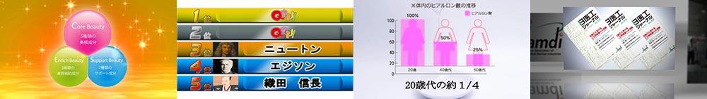 図表アニメーション/モーショングラフィックス制作